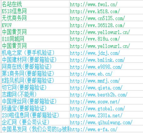 网站外链发布手册-如何发布有效外链  SEO作用 SEO知识 外链发布 第25张